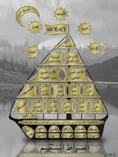 Feisal 10